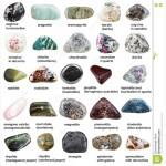Куплю камни и Минералы